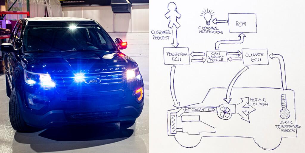 """El sistema automático (y bien casero) que Ford inventó para """"cocinar"""" al Coronavirus en los autos"""